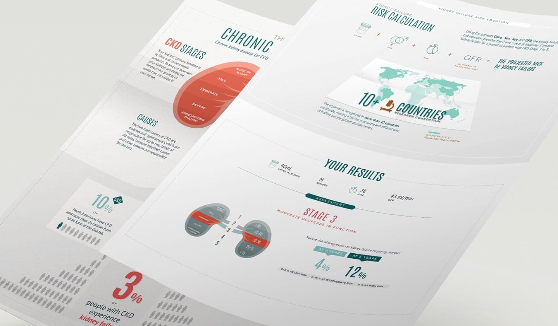 Tactica Interactive | Kidney Risk Equation App, Infographic